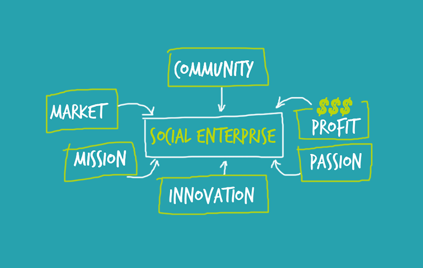 Is Your Business a Social Enterprise? We Want to Help You!